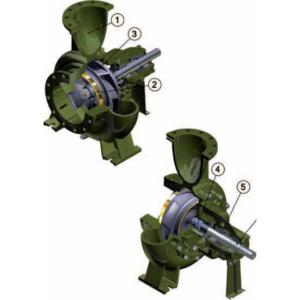 centrifugalpump-ncbkz-adv